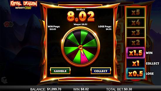 FREE SPIN GAMBLE